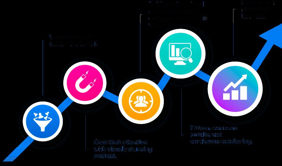 geonet-marketing-roadmap